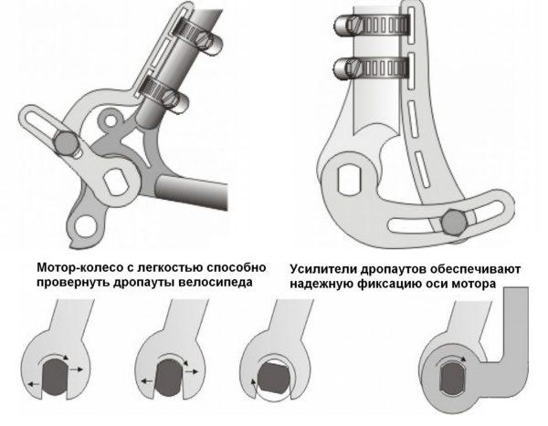 дропауты велосипеда схема
